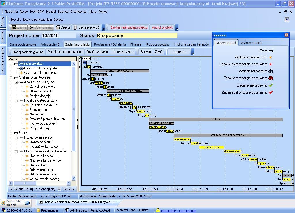 Projekty x blue sp z oo kompleksowe rozwizania dla firm crm wykres gantta ccuart Choice Image